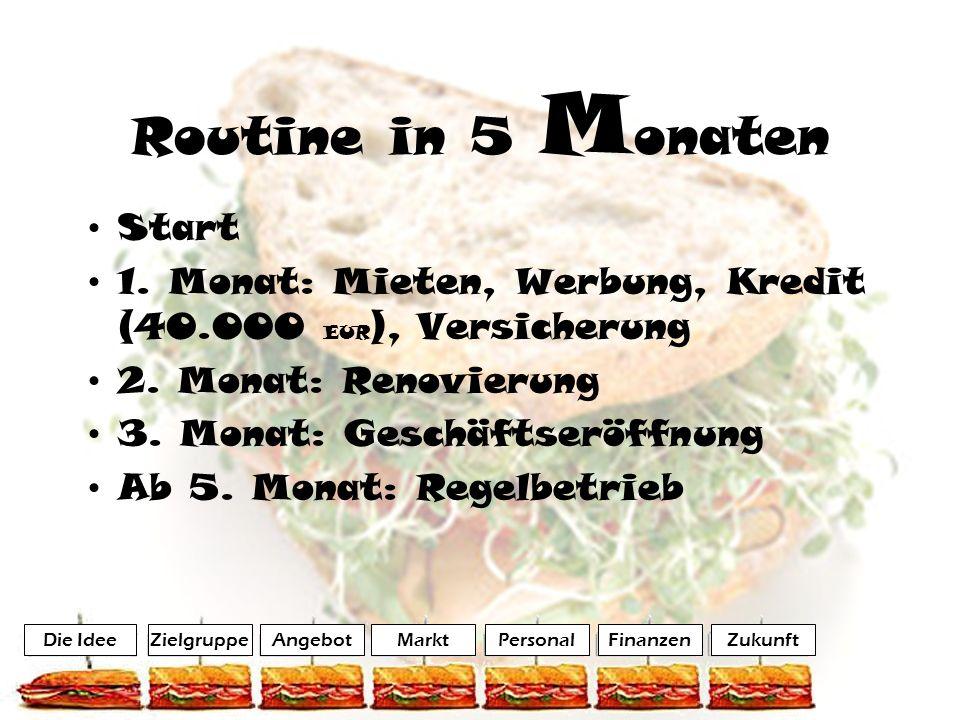 Routine in 5 M onaten Start 1. Monat: Mieten, Werbung, Kredit (40.000 EUR ), Versicherung 2.