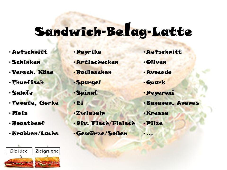 Sandwich-Be l ag-Latte Aufschnitt Oliven Avocado Quark Peperoni Bananen, Ananas Kresse Pilze... Paprika Artischocken Radieschen Spargel Spinat Ei Zwie