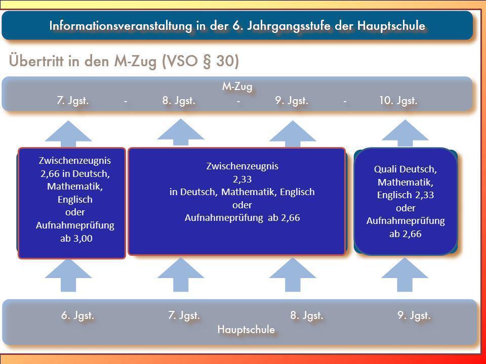 Zwischenzeugnis 2,66 in Deutsch, Mathematik, Englisch oder Aufnahmeprüfung ab 3,00 Zwischenzeugnis 2,33 in Deutsch, Mathematik, Englisch oder Aufnahme