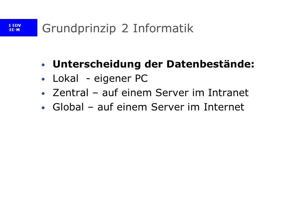 1 EDV EE-M Grundprinzip 2 Informatik Unterscheidung der Datenbestände: Lokal - eigener PC Zentral – auf einem Server im Intranet Global – auf einem Server im Internet