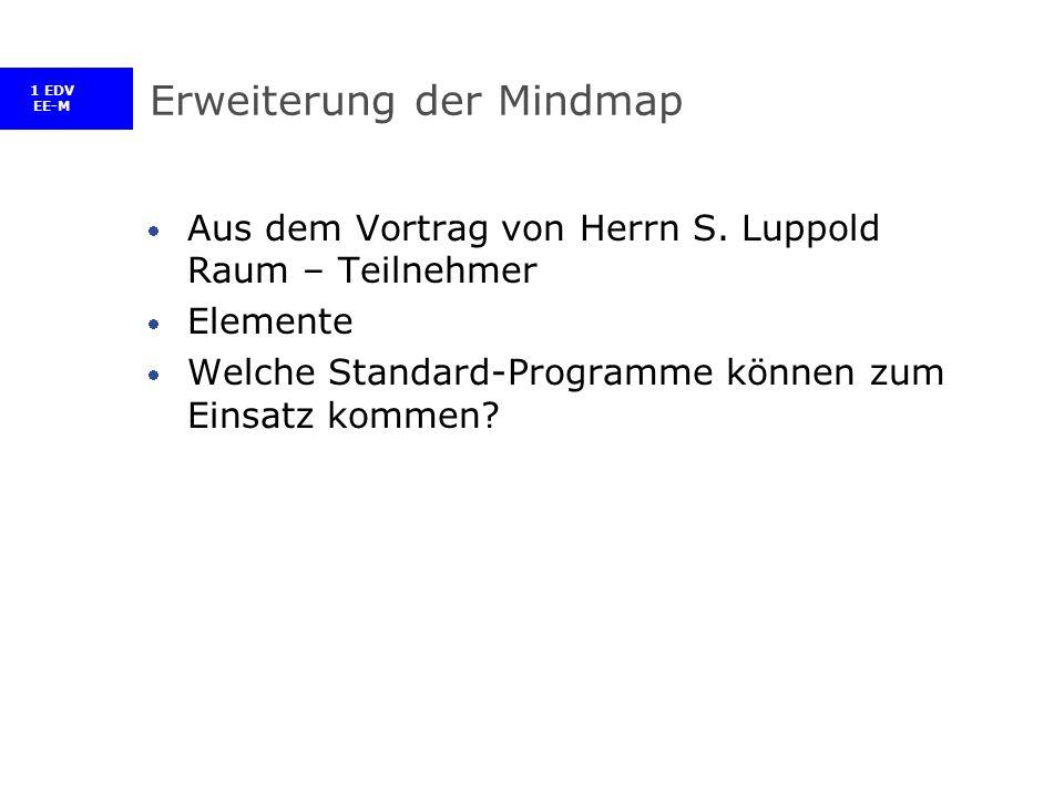 1 EDV EE-M Erweiterung der Mindmap Aus dem Vortrag von Herrn S.