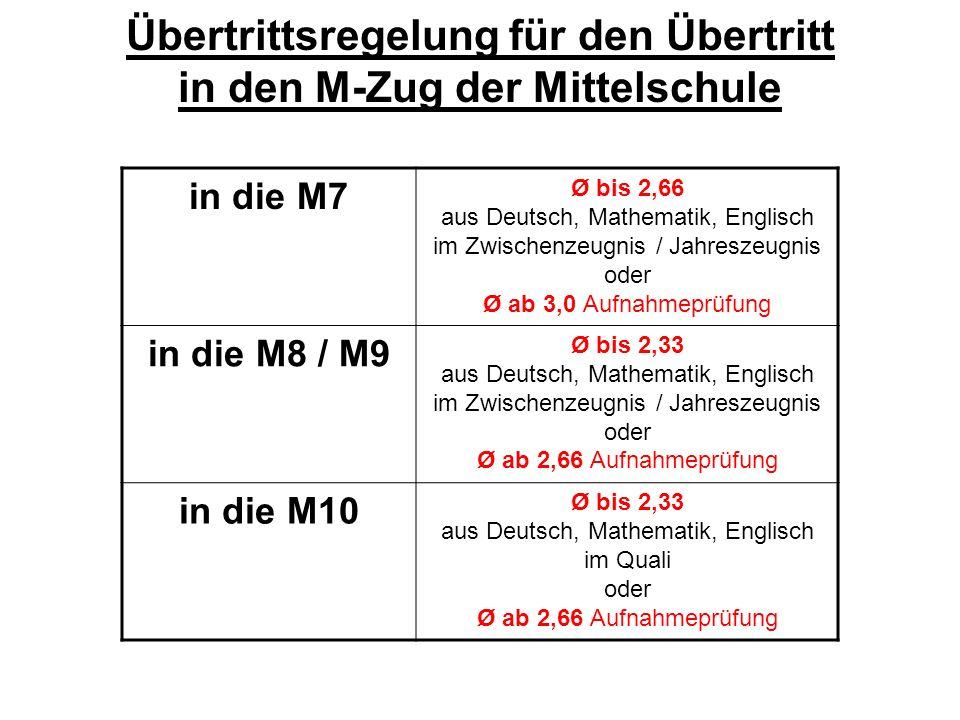 Übertrittsregelung für den Übertritt in den M-Zug der Mittelschule in die M7 Ø bis 2,66 aus Deutsch, Mathematik, Englisch im Zwischenzeugnis / Jahresz