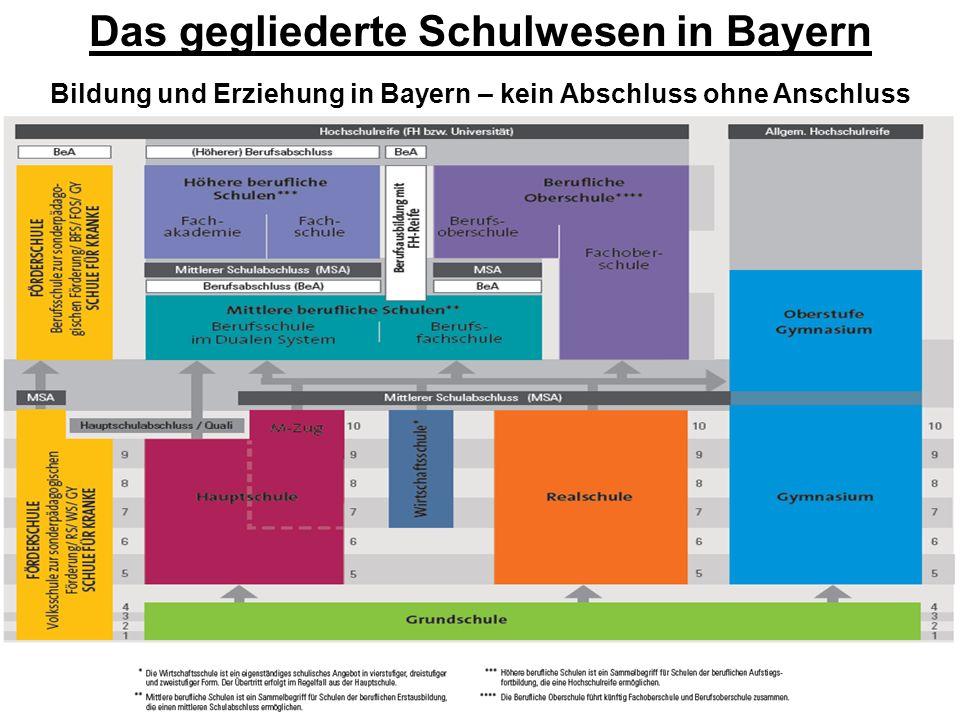 Das gegliederte Schulwesen in Bayern Bildung und Erziehung in Bayern – kein Abschluss ohne Anschluss