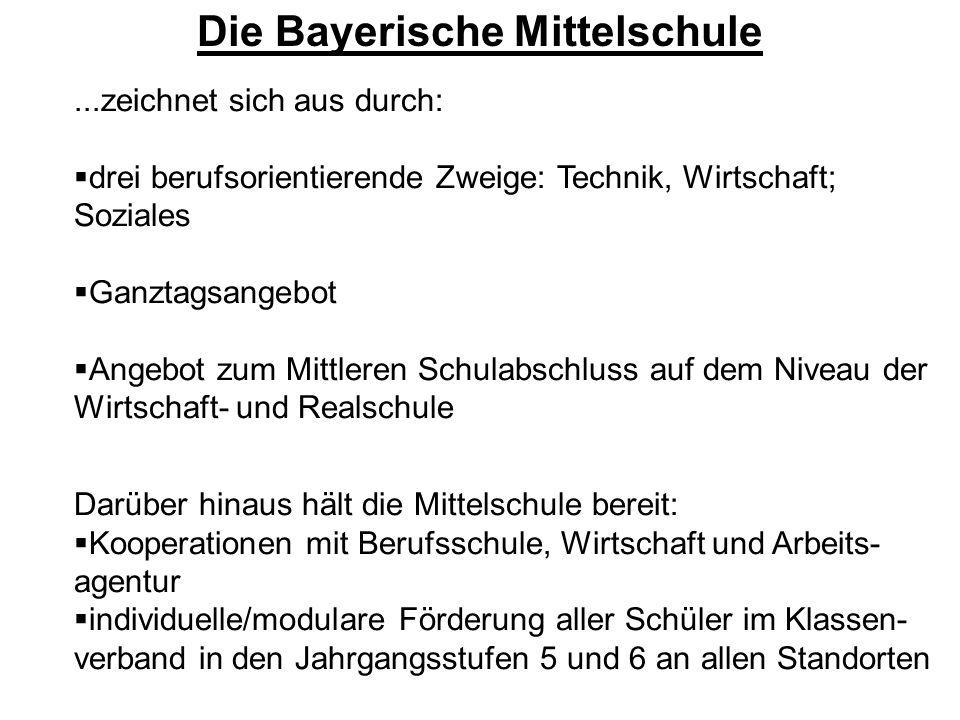Die Bayerische Mittelschule...zeichnet sich aus durch: drei berufsorientierende Zweige: Technik, Wirtschaft; Soziales Ganztagsangebot Angebot zum Mitt