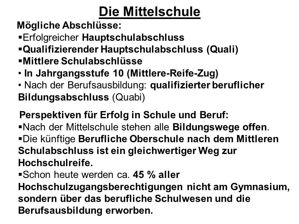 Bildung und Erziehung in Bayern – kein Abschluss ohne Anschluss Beispiel 1: - 4 Jahre Grundschule- 5 Jahre Mittelschule / Quali - 3 Jahre Ausbildung /Quabi- 2 Jahre Berufsoberschule Hochschulreife nach 14 Jahren