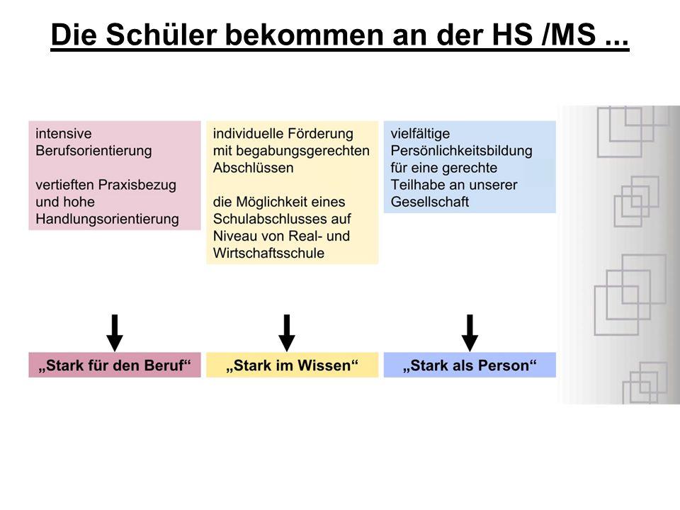 Bildung und Erziehung in Bayern – kein Abschluss ohne Anschluss Beispiel 2: - 4 Jahre Grundschule- 6 Jahre Mittelschule / M-Zug - 2-3 Jahre Fachoberschule Hochschulreife nach 12-13 Jahren