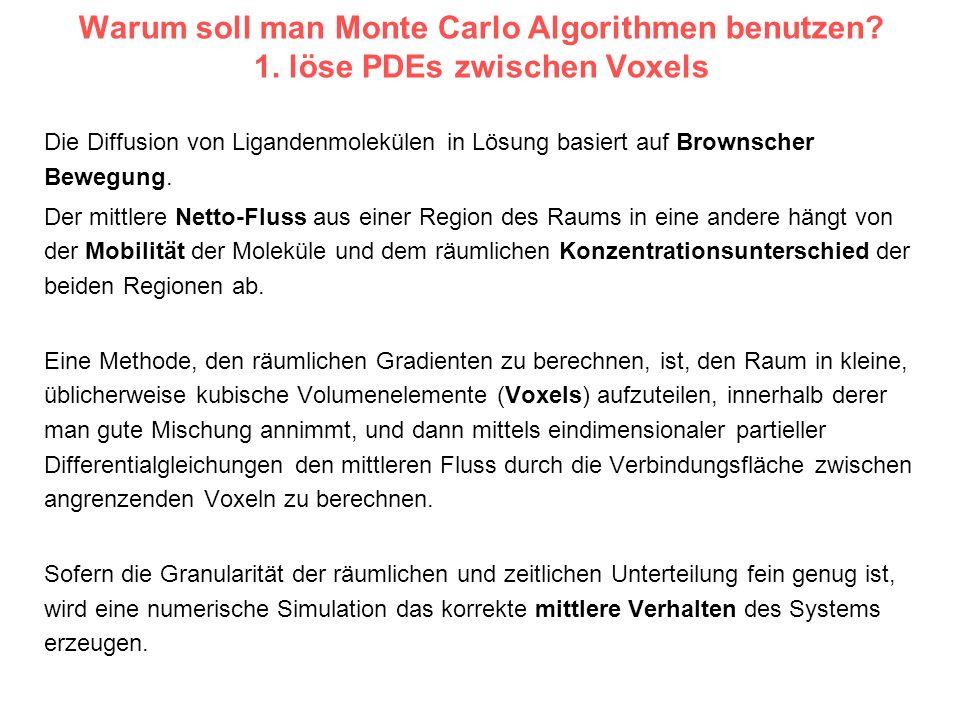 Warum soll man Monte Carlo Algorithmen benutzen? 1. löse PDEs zwischen Voxels Die Diffusion von Ligandenmolekülen in Lösung basiert auf Brownscher Bew