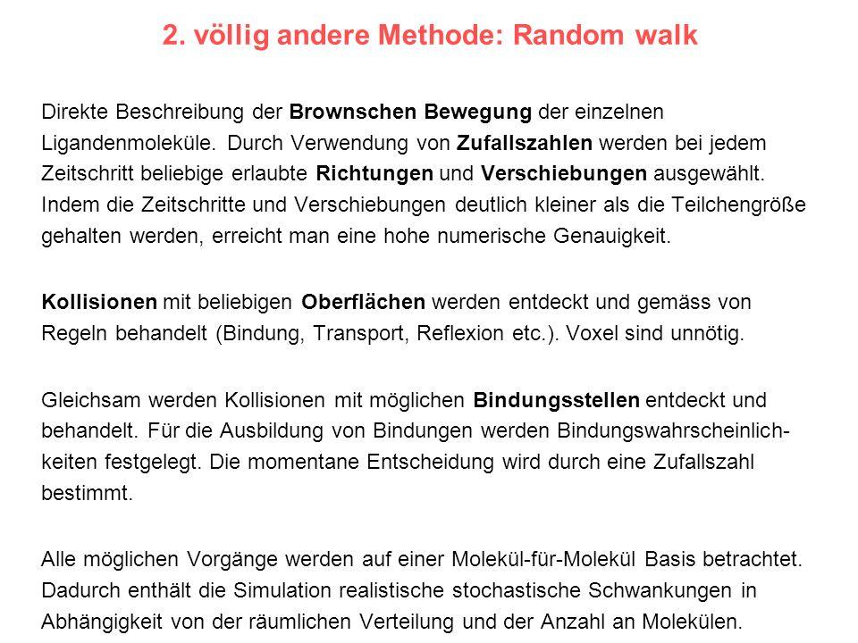 2. völlig andere Methode: Random walk Direkte Beschreibung der Brownschen Bewegung der einzelnen Ligandenmoleküle. Durch Verwendung von Zufallszahlen