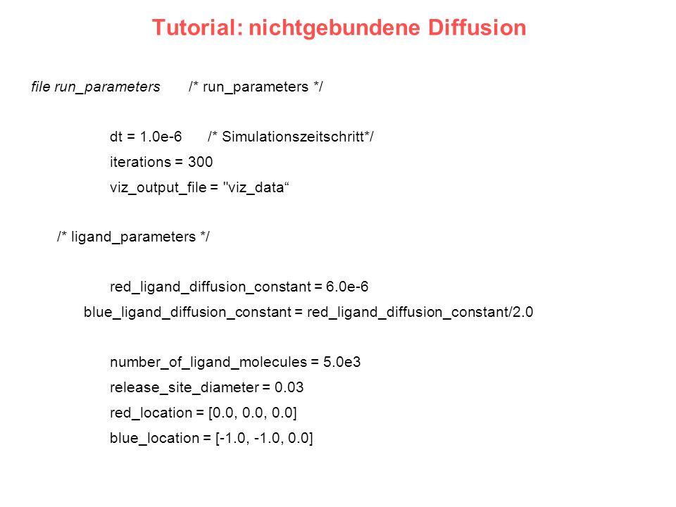 Tutorial: nichtgebundene Diffusion file run_parameters /* run_parameters */ dt = 1.0e-6 /* Simulationszeitschritt*/ iterations = 300 viz_output_file =