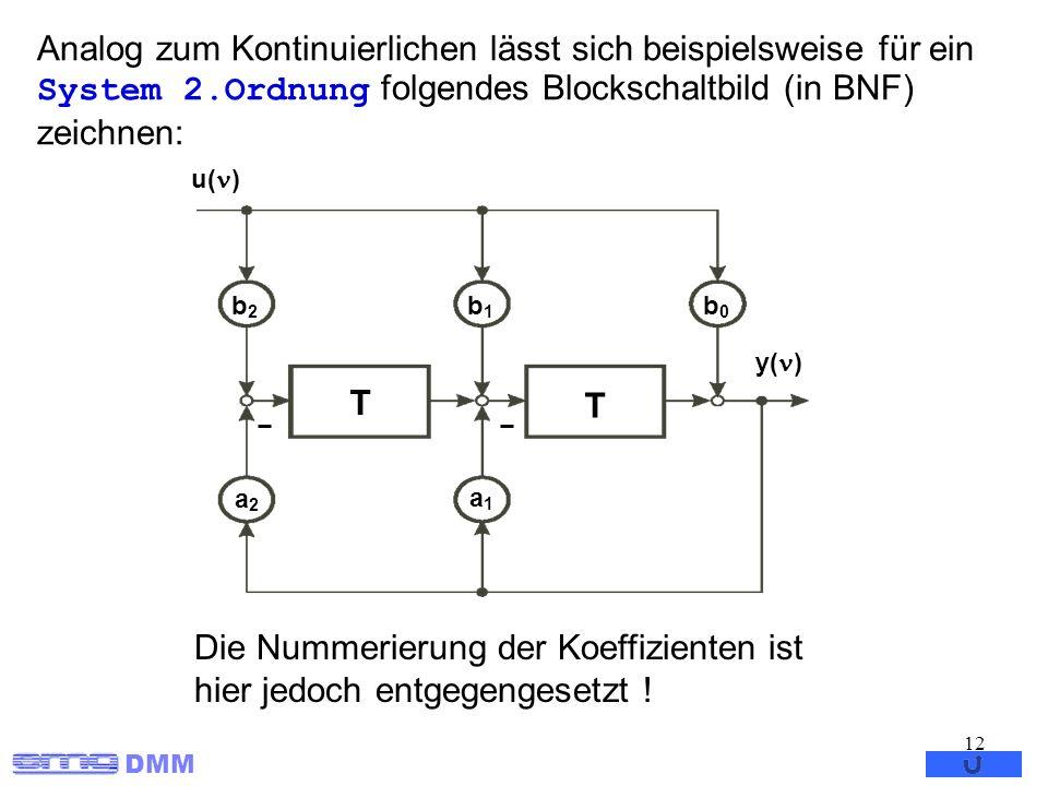 DMM 12 Analog zum Kontinuierlichen lässt sich beispielsweise für ein System 2.Ordnung folgendes Blockschaltbild (in BNF) zeichnen: u( ) y( ) T T b0b0