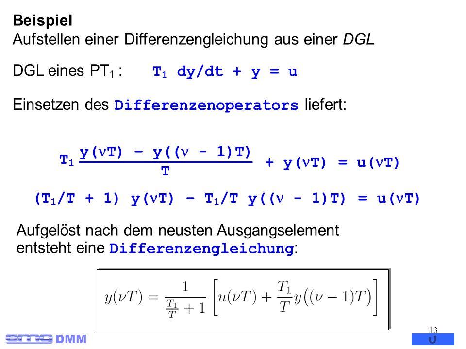 DMM 13 Beispiel Aufstellen einer Differenzengleichung aus einer DGL DGL eines PT 1 : T 1 dy/dt + y = u Einsetzen des Differenzenoperators liefert: y(