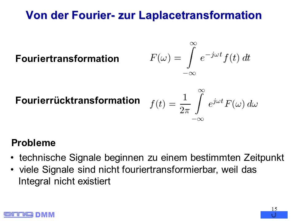 DMM 15 Von der Fourier- zur Laplacetransformation Fouriertransformation Probleme technische Signale beginnen zu einem bestimmten Zeitpunkt viele Signa