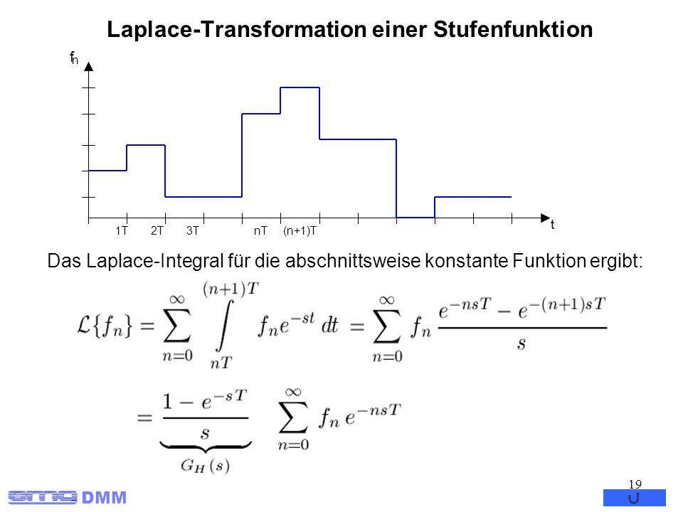 DMM 19 Laplace-Transformation einer Stufenfunktion f t 1T 2T 3T nT (n+1)T n Das Laplace-Integral für die abschnittsweise konstante Funktion ergibt: