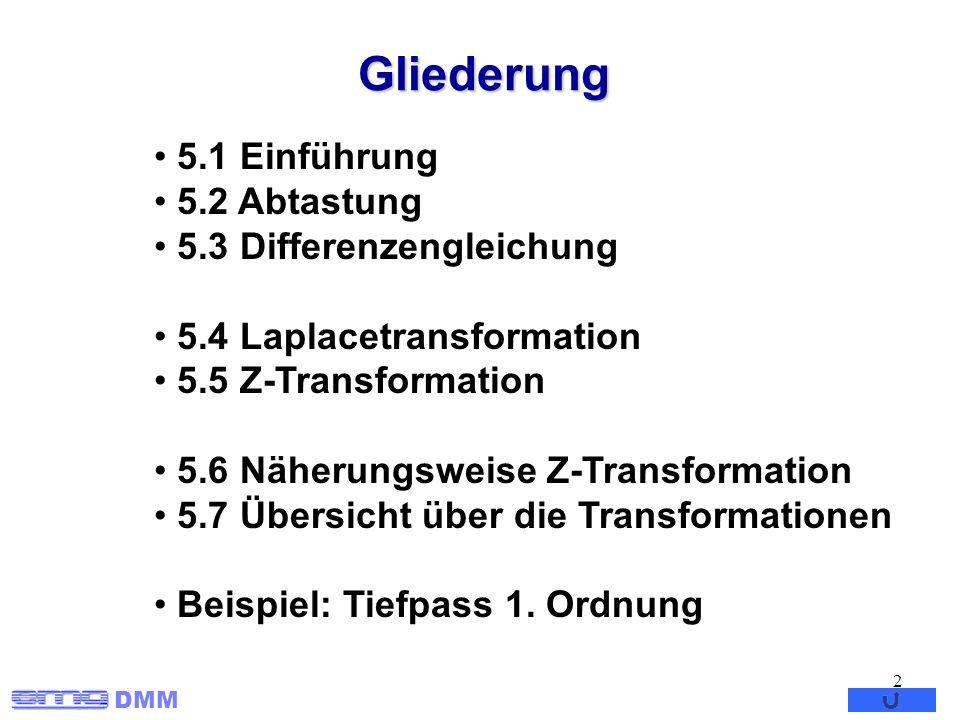 DMM 43 5.7 Übersicht Transformationen Abgetastete ImpulsantwortImpuls-Übertragungsfunktion kontinuierlich diskret Impulsantwort g(t) Z Z Übertragungsfunktion G(s) L L -1 Rekonstruktionen Abtastung Näherung exakt (nicht praktikabel !) G(s) G(z) (exakt) : Die Abhängigkeit von s und z entsteht durch das Abtast- Halteglied