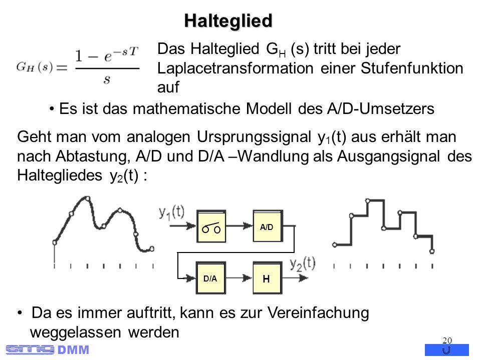 DMM 20 Halteglied Geht man vom analogen Ursprungssignal y 1 (t) aus erhält man nach Abtastung, A/D und D/A –Wandlung als Ausgangsignal des Haltegliede