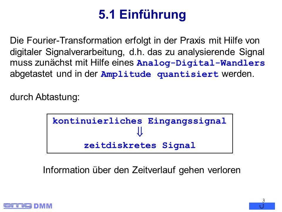 DMM 4 Digitale Signale und Systeme: Ein Beispiel aus der Regelungstechnik: Der digitale Regelkreis A/D Regler D/A H Strecke w(t)e(t)ê(kT)e(kT)û(kT)u(kT)u(t)y(t) H: Halteglied Moderne A/D oder D/A-Wandler sind sehr hochauflösend.