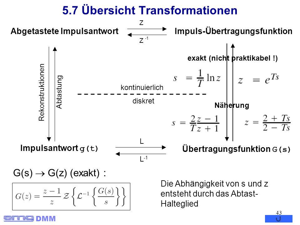 DMM 43 5.7 Übersicht Transformationen Abgetastete ImpulsantwortImpuls-Übertragungsfunktion kontinuierlich diskret Impulsantwort g(t) Z Z Übertragungsf
