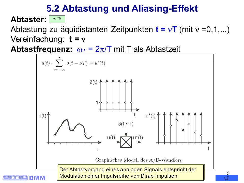 DMM 5 5.2 Abtastung und Aliasing-Effekt Abtaster: Abtastung zu äquidistanten Zeitpunkten t = T (mit =0,1,...) Vereinfachung: t = Abtastfrequenz: T = 2