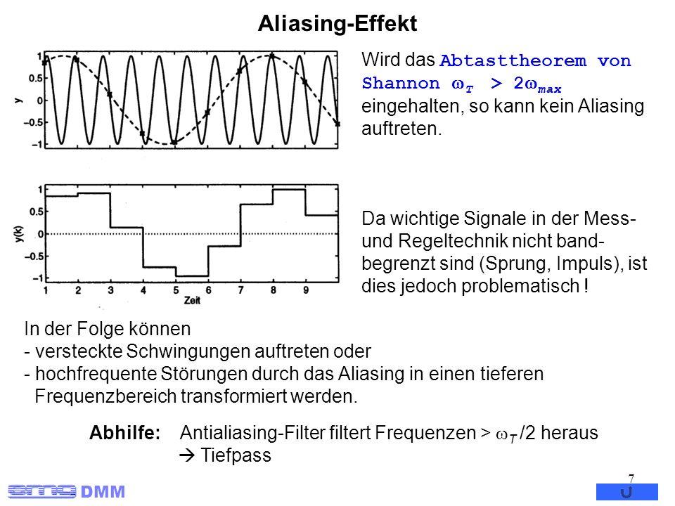 DMM 7 Wird das Abtasttheorem von Shannon T > 2 max eingehalten, so kann kein Aliasing auftreten. Da wichtige Signale in der Mess- und Regeltechnik nic