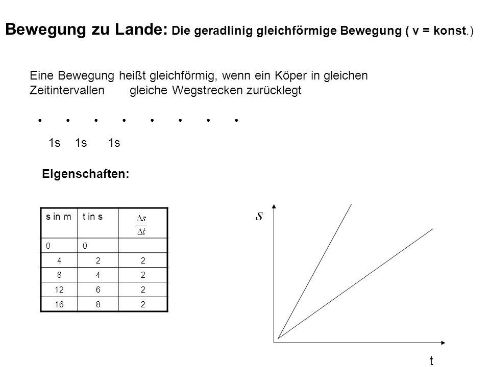 Bewegung zu Lande: Die geradlinig gleichförmige Bewegung ( v = konst.) Eine Bewegung heißt gleichförmig, wenn ein Köper in gleichen Zeitintervallen gl