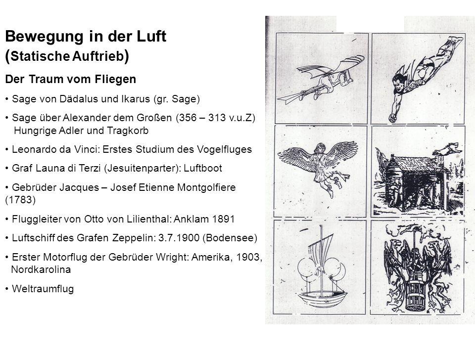 Bewegung in der Luft ( Statische Auftrieb ) Der Traum vom Fliegen Sage von Dädalus und Ikarus (gr. Sage) Sage über Alexander dem Großen (356 – 313 v.u