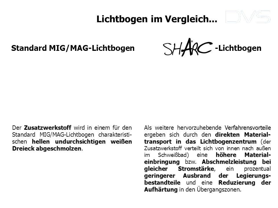 Zusatzwerkstoff hellen undurchsichtigen weißen Dreieck abgeschmolzen Der Zusatzwerkstoff wird in einem für den Standard MIG/MAG-Lichtbogen charakteris