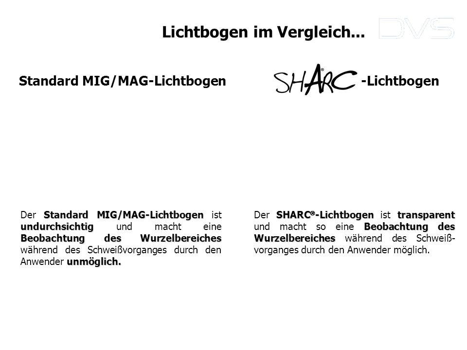 Standard MIG/MAG-Lichtbogen undurchsichtig Beobachtung des Wurzelbereiches unmöglich. Der Standard MIG/MAG-Lichtbogen ist undurchsichtig und macht ein