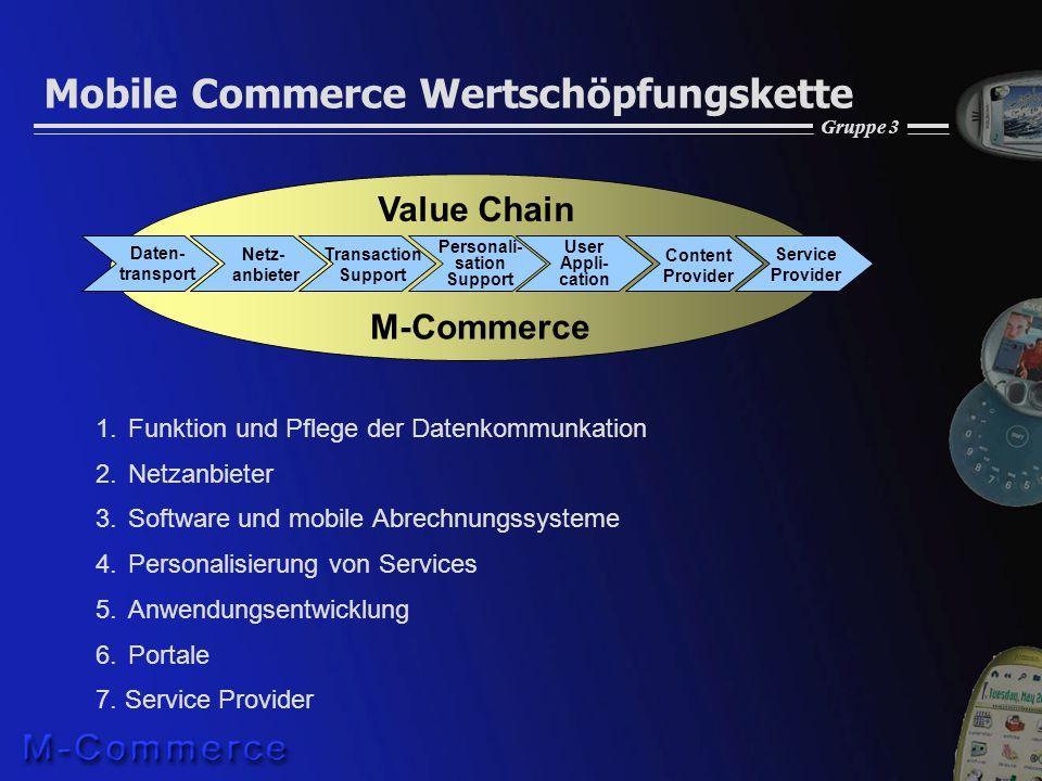 Gruppe 3 Mobile Commerce Wertschöpfungskette 1. Funktion und Pflege der Datenkommunkation 2. Netzanbieter 3. Software und mobile Abrechnungssysteme 4.
