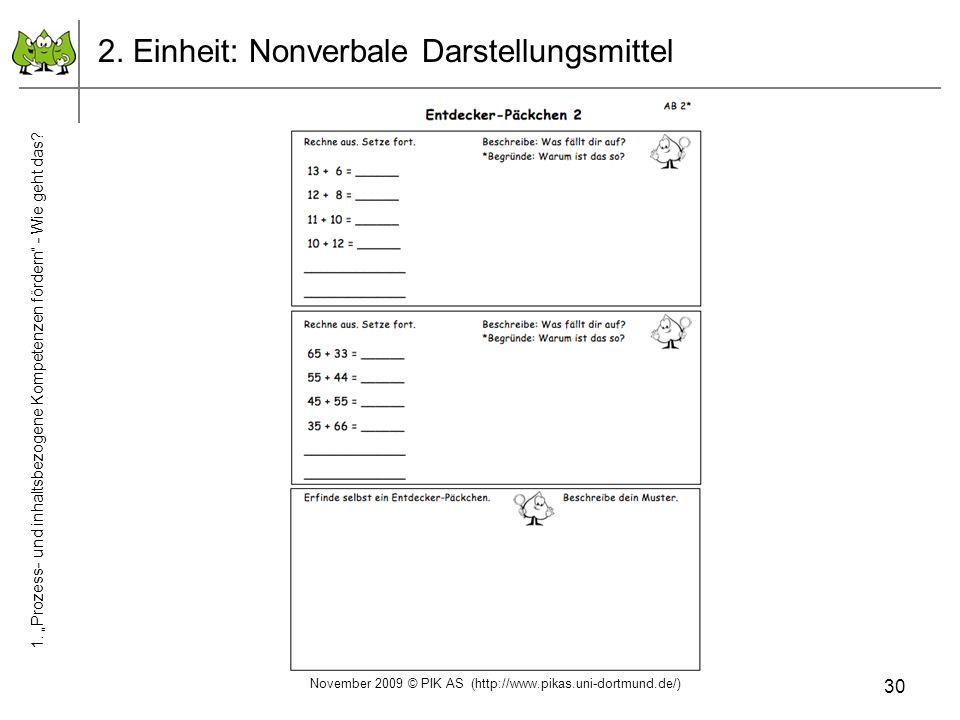 30 2. Einheit: Nonverbale Darstellungsmittel November 2009 © PIK AS (http://www.pikas.uni-dortmund.de/) 1. Prozess- und inhaltsbezogene Kompetenzen fö
