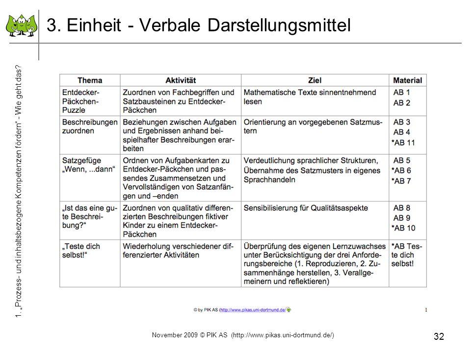 32 3. Einheit - Verbale Darstellungsmittel November 2009 © PIK AS (http://www.pikas.uni-dortmund.de/) 1. Prozess- und inhaltsbezogene Kompetenzen förd