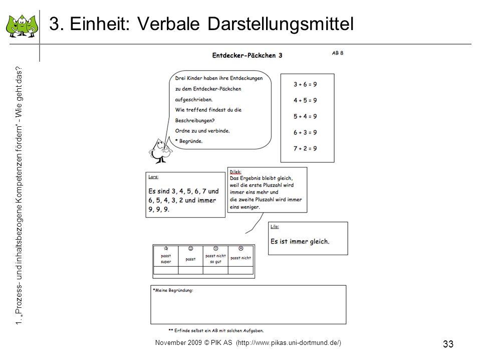 33 3. Einheit: Verbale Darstellungsmittel November 2009 © PIK AS (http://www.pikas.uni-dortmund.de/) 1. Prozess- und inhaltsbezogene Kompetenzen förde