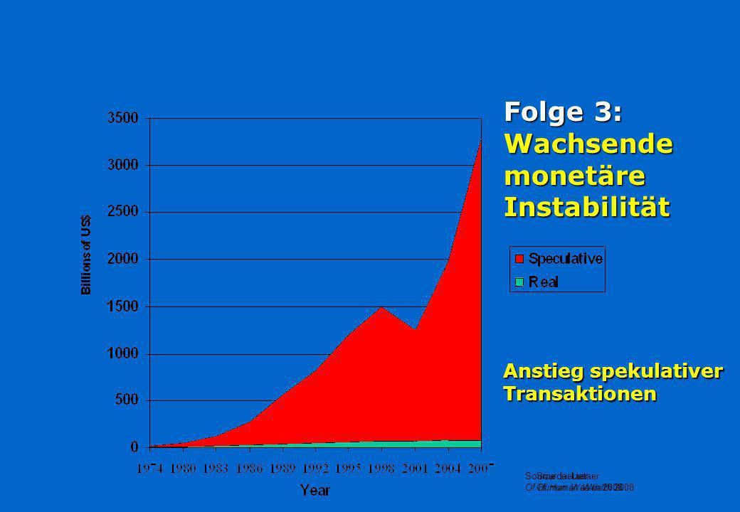Folge 1: Exponentiell wachsende Vermögen UND Schulden