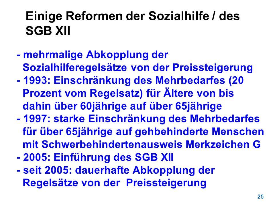 25 Einige Reformen der Sozialhilfe / des SGB XII - mehrmalige Abkopplung der Sozialhilferegelsätze von der Preissteigerung - 1993: Einschränkung des M