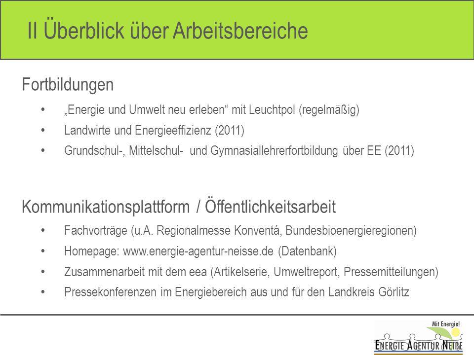 II Überblick über Arbeitsbereiche European Energy Award Unterstützung der Erstellung der CO 2 Bilanz im Energiebereich Unterstützung der Erstellung der Energieplanung für den Landkreis Görlitz Erfassung und Darstellung der Aktivitäten im Energiebereich Energiebildungsbroschüre Zusammenstellung der EEG Daten für den Landkreis Görlitz