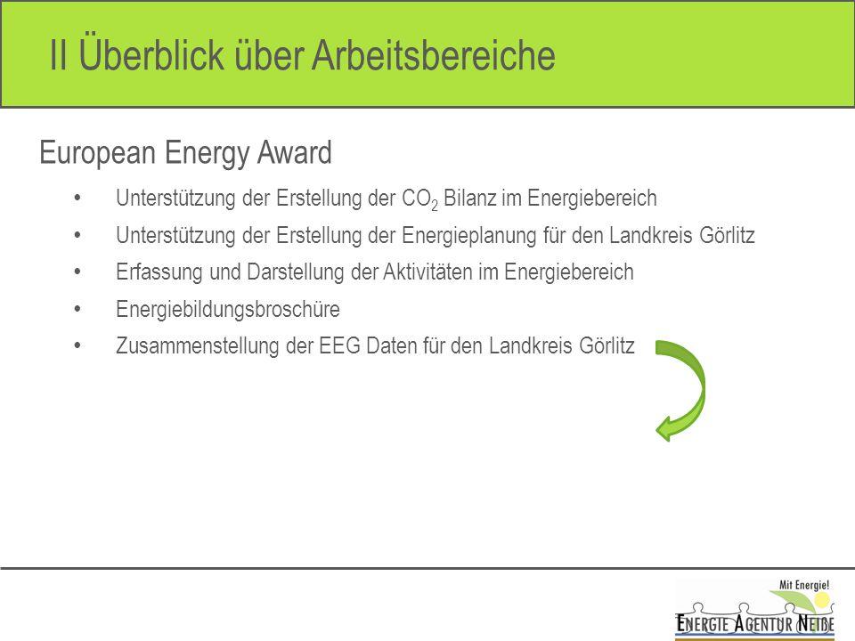 Zusammenstellung der EEG Daten für den Landkreis Görlitz: Ergebnisse 2009: EnergieartAnlagenanzahlErzeugte Strommenge (MWh) Fotovoltaik / Sonne10416.884,3 Biomasse3079.162,8 Wasser1317.699,3 Wind34242.456,2 Gas2173,6 33% Strom beim Stromverbrauch 2009 aus erneuerbaren Energien II Überblick über Arbeitsbereiche