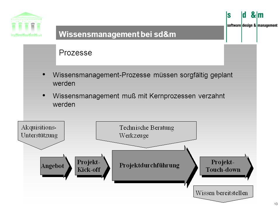 13 Prozesse Wissensmanagement bei sd&m Wissensmanagement-Prozesse müssen sorgfältig geplant werden Wissensmanagement muß mit Kernprozessen verzahnt we