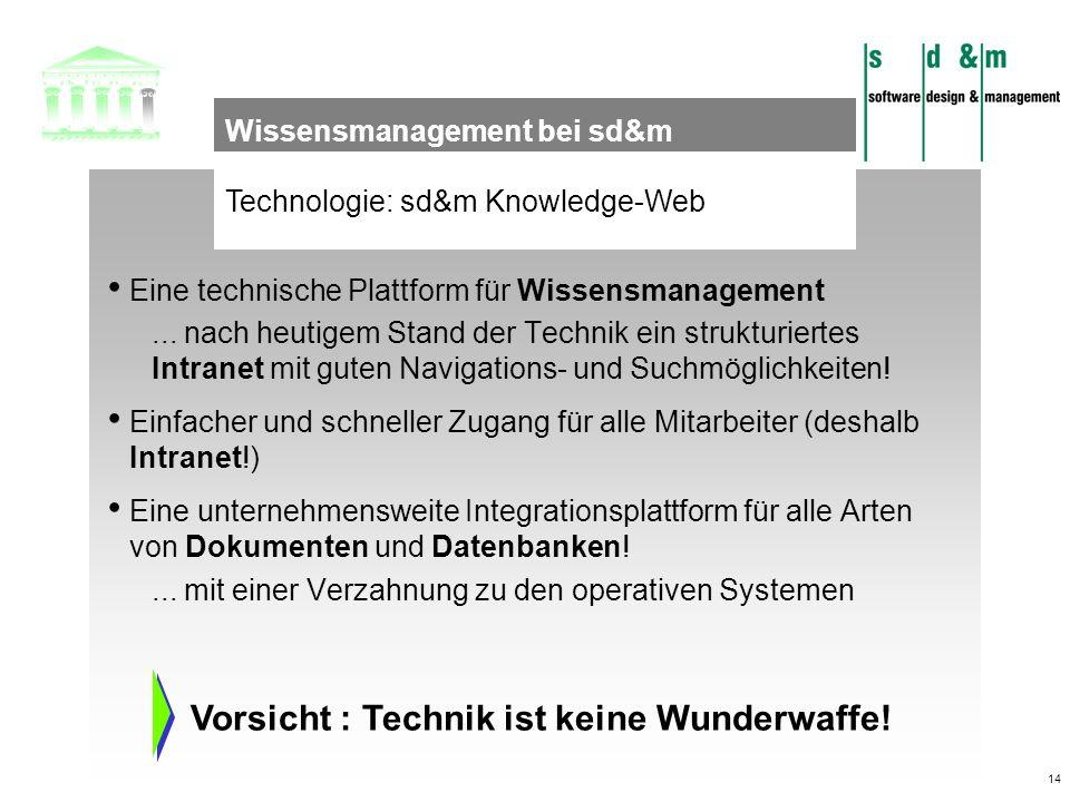14 Technologie: sd&m Knowledge-Web Wissensmanagement bei sd&m Eine technische Plattform für Wissensmanagement... nach heutigem Stand der Technik ein s