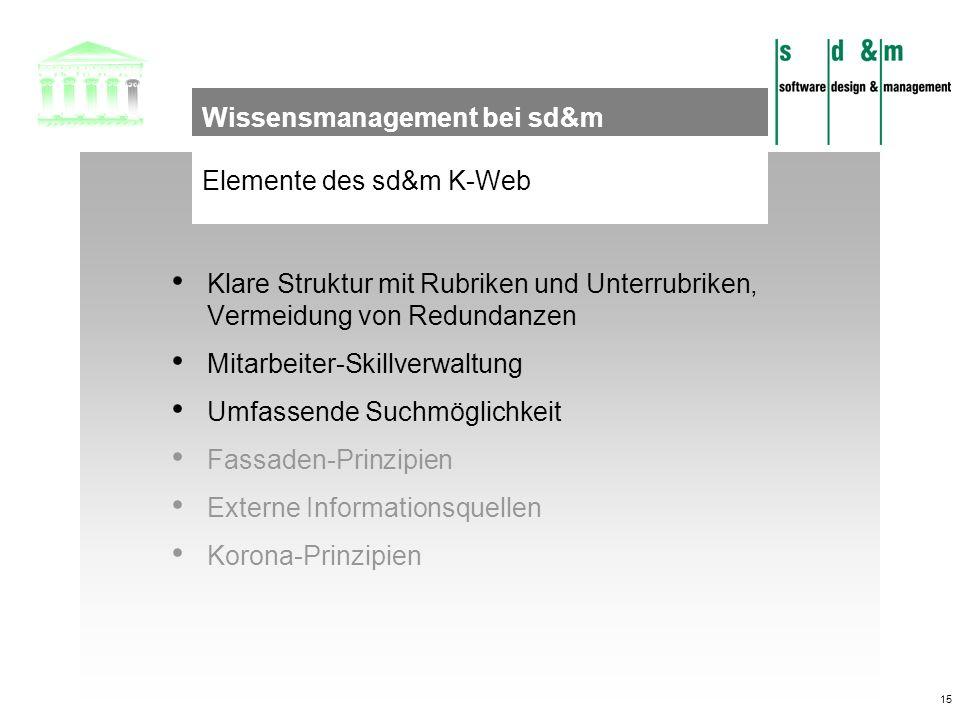 15 Elemente des sd&m K-Web Wissensmanagement bei sd&m Klare Struktur mit Rubriken und Unterrubriken, Vermeidung von Redundanzen Mitarbeiter-Skillverwa
