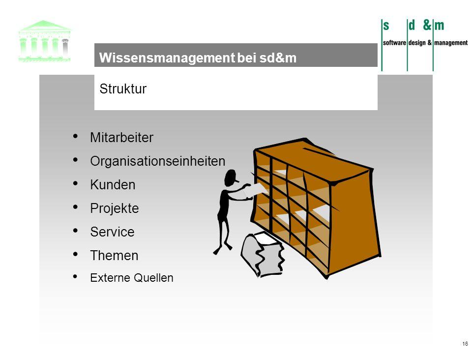 16 Struktur Wissensmanagement bei sd&m Mitarbeiter Organisationseinheiten Kunden Projekte Service Themen Externe Quellen