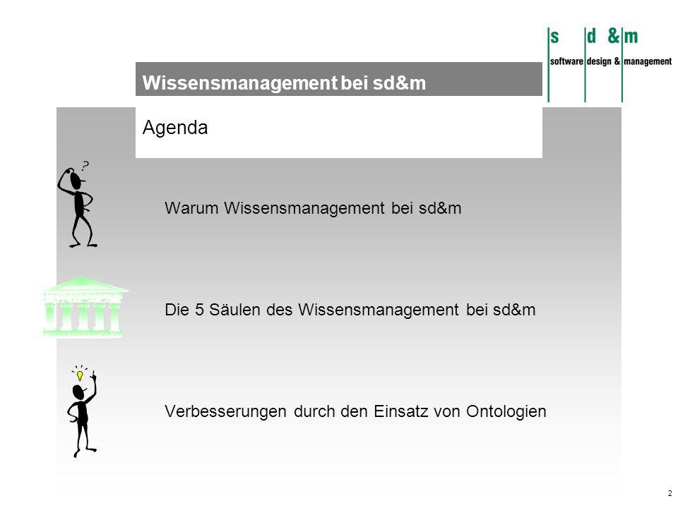 2 Agenda Wissensmanagement bei sd&m Warum Wissensmanagement bei sd&m Die 5 Säulen des Wissensmanagement bei sd&m Verbesserungen durch den Einsatz von