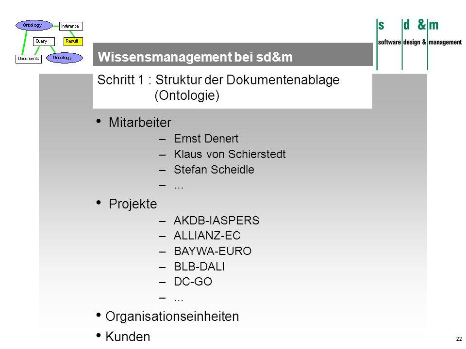 22 Schritt 1 : Struktur der Dokumentenablage (Ontologie) Wissensmanagement bei sd&m Mitarbeiter –Ernst Denert –Klaus von Schierstedt –Stefan Scheidle