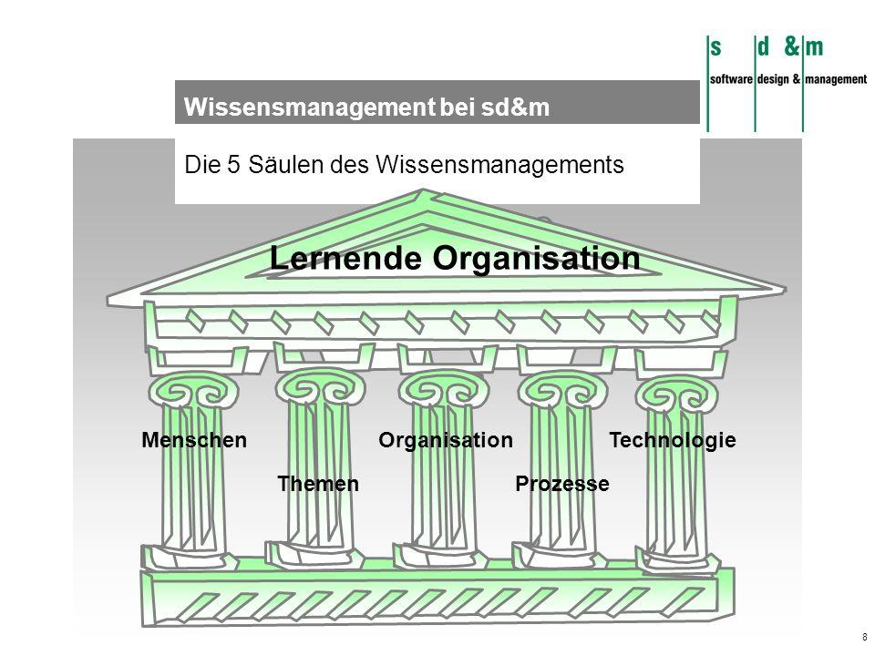 8 Die 5 Säulen des Wissensmanagements Wissensmanagement bei sd&m Lernende Organisation MenschenOrganisation ThemenProzesse Technologie