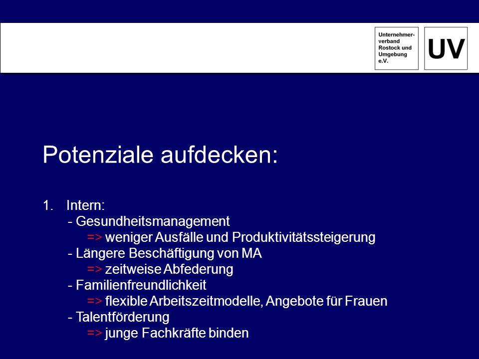 Fazit: - Deutschland hat noch viel ungenutztes Potenzial => Förderung hier lebender MigrantInnen vor neuer Einwanderung - Auf die Bedarfe der Wirtschaft stärker eingehen => Qualifizierungen anbieten und Bürokratie abbauen - MigrantInnen als Bereicherung begreifen => Chancen geben und davon profitieren