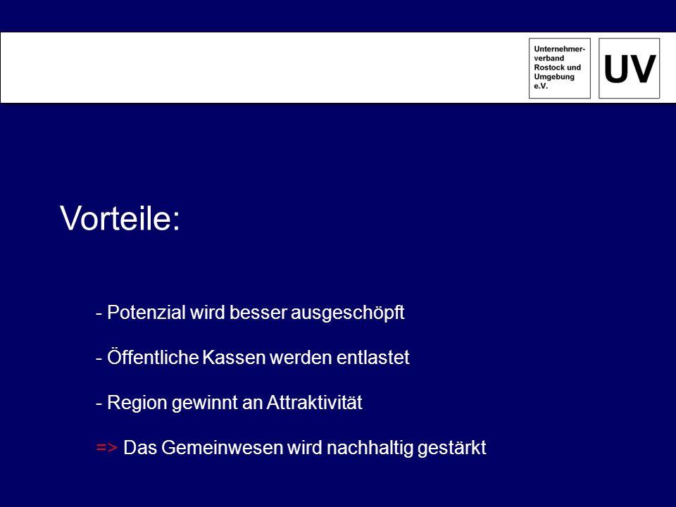 Ausgangssituation: - 19% der Bevölkerung in Deutschland haben einen Migrationshintergrund im weiten Sinn - 70 % der Zuwanderer kommen aus Europa, jeder Dritte davon aus einem EU-Mitgliedstaat - MigrantInnen sind mehr als doppelt so oft erwerbslos => sie sind stärker von Armut bedroht (Aushilfstätigkeiten) (Quelle: bpb)