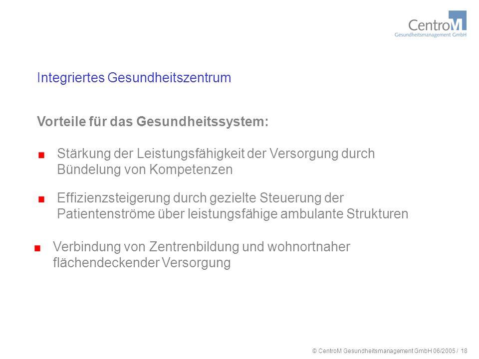 © CentroM Gesundheitsmanagement GmbH 06/2005 / 19 Praxisbezogene Zukunftsplanung / Werthaltigkeit der Praxis Wirtschaftlichkeitsanalyse Vergleichende Darstellung von Gemeinschaftspraxen (3-5 Gesellschafter) verschiedener Facharztrichtungen mit mehr als 2 Gesellschaftern (3-5) durchschnittlicher Umsatz je Arzt =480.000 p.a.