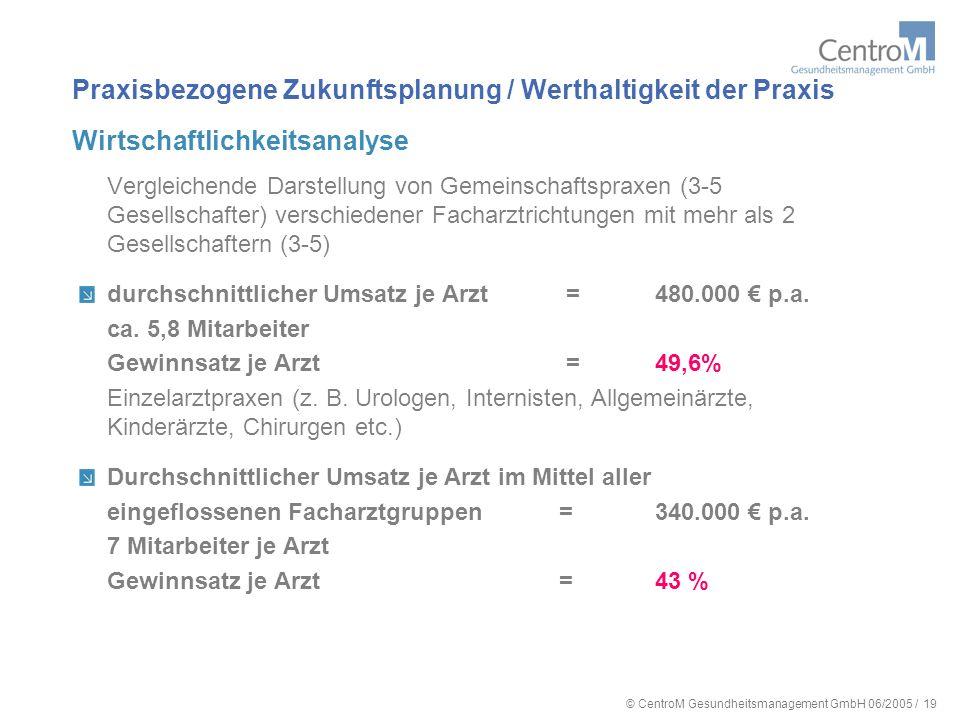 © CentroM Gesundheitsmanagement GmbH 06/2005 / 20 Praxisbezogene Zukunftsplanung / Werthaltigkeit der Praxis Wirtschaftlichkeitsanalyse Bei den wesentlichen Kostenarten Gehälter und Raumkosten stellen sich die durchschnittlichen Abweichungen wie folgt dar: Personalkosten Raumkosten Gemeinschaftspraxen20 – 22%5 – 7 % Einzelpraxen23 – 25 %7 – 10%