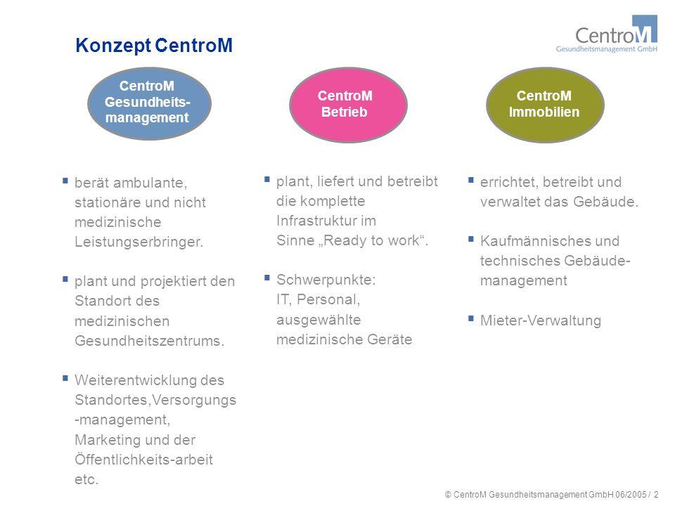 © CentroM Gesundheitsmanagement GmbH 06/2005 / 3 Gewinnbranchen des demografischen Wandels Personenbezogene Dienstleistungen Med.-technischer Fortschritt Auslagerung von Diensten aus dem häuslichen bzw.