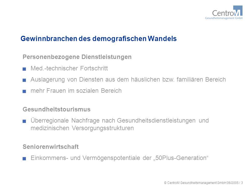 © CentroM Gesundheitsmanagement GmbH 06/2005 / 4 Ansicht eines musterhaften Objektes