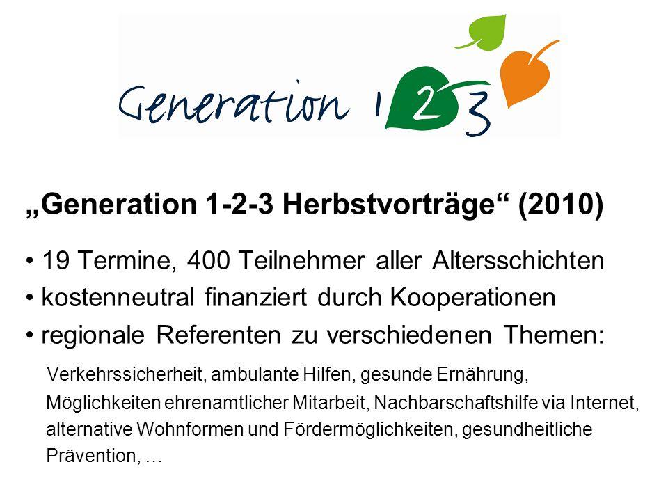 Generation 1-2-3 Herbstvorträge (2010) 19 Termine, 400 Teilnehmer aller Altersschichten kostenneutral finanziert durch Kooperationen regionale Referenten zu verschiedenen Themen: Verkehrssicherheit, ambulante Hilfen, gesunde Ernährung, Möglichkeiten ehrenamtlicher Mitarbeit, Nachbarschaftshilfe via Internet, alternative Wohnformen und Fördermöglichkeiten, gesundheitliche Prävention, …