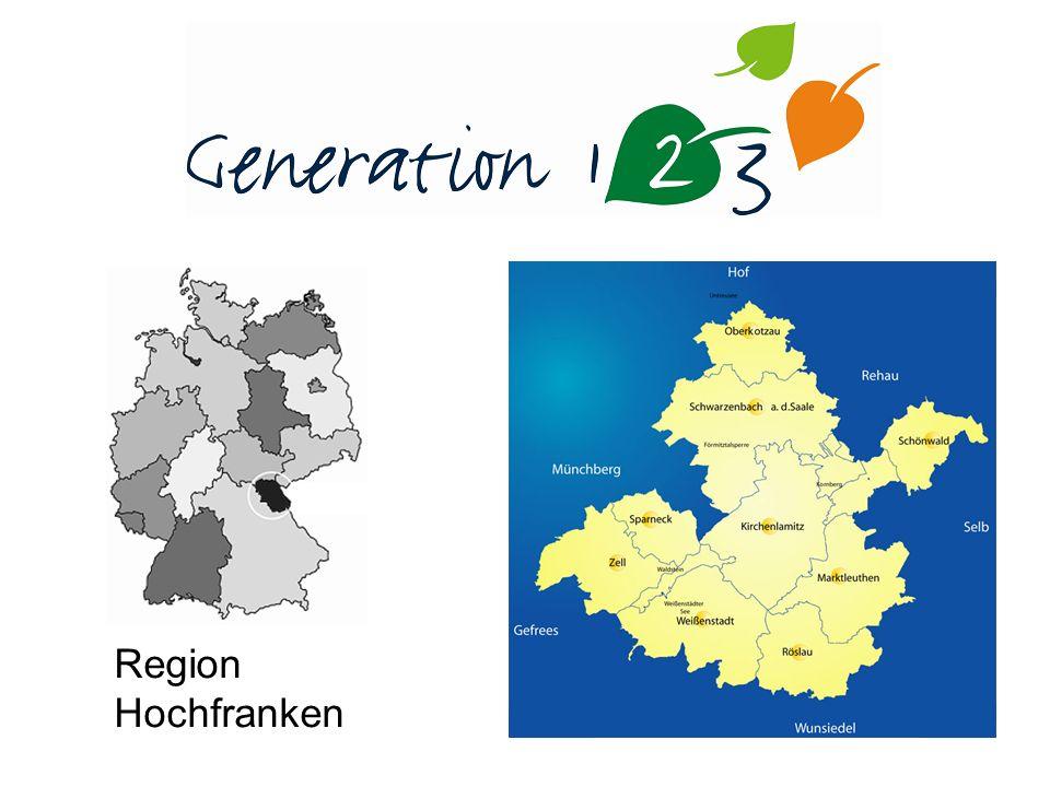 Region Hochfranken
